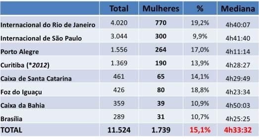 brasil eua eua 42km