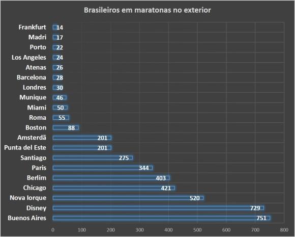 MAIORES 42KM COM BRASUCAS 2014