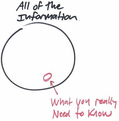 informacao e dados 2