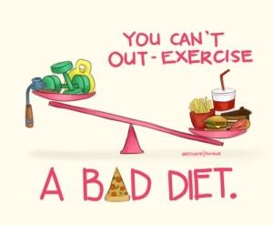 Você não consegue compensar uma dieta ruim pelo exercício...