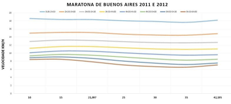ritms-bsas-2011-2012