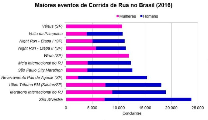 maiores-eventos-de-corrida-2016