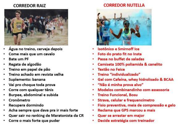 corredor-raiz-vs-corredor-nutella